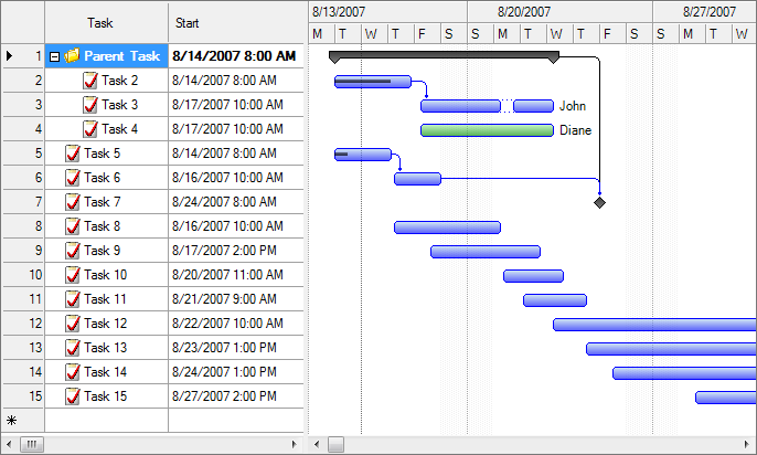 Gantt Chart Library for Windows Forms - DlhSoft