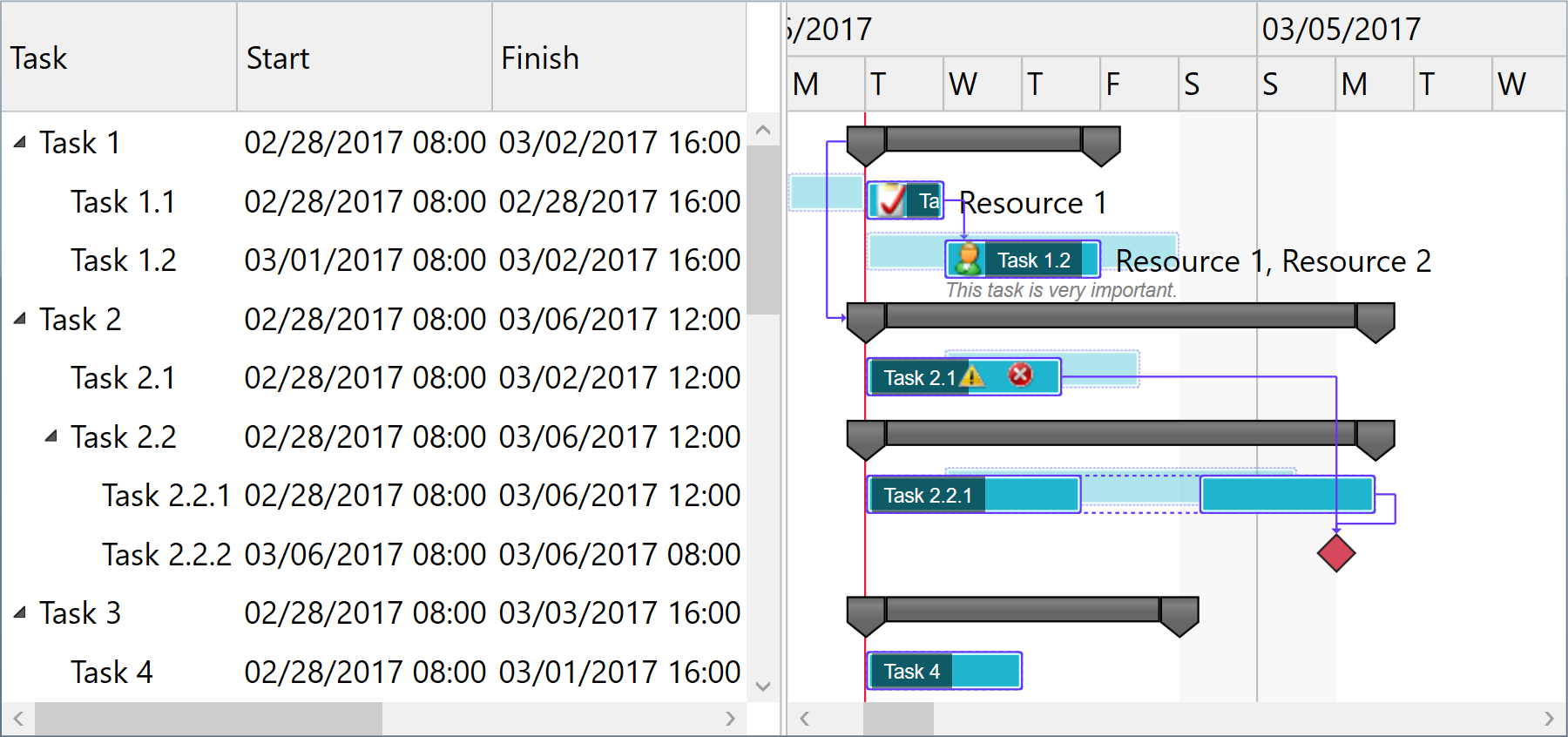 GanttChartDataGrid component - Gantt Chart Light Library for WPF and