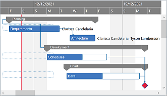 Gantt Chart Light Library for WPF and Silverlight - DlhSoft