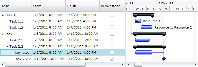 Click to view Gantt Chart Light Library 4.0.0 screenshot