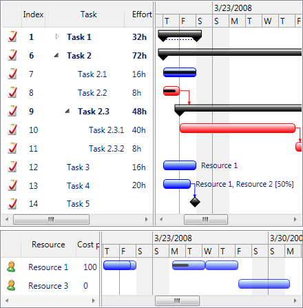 Windows 7 Project Management Library 4.2.3 full