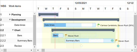 Gantt chart hyper library for html5 and javascript dlhsoft ganttchartview ccuart Gallery