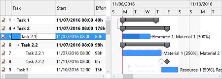Gantt chart light library for wpf and silverlight dlhsoft hierarchical data grid and attached scheduling chart with drag and drop support and dependency lines ccuart Images
